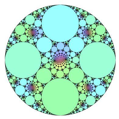 non-euclidean geometry; cool stuff!