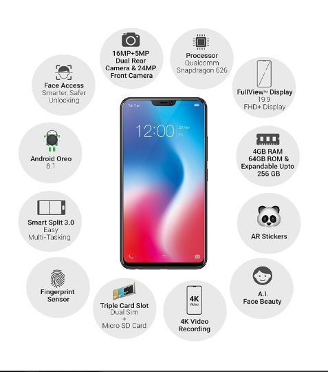 Vivo V11 Pro Mobile Best Price Offers In UAE | Offers in