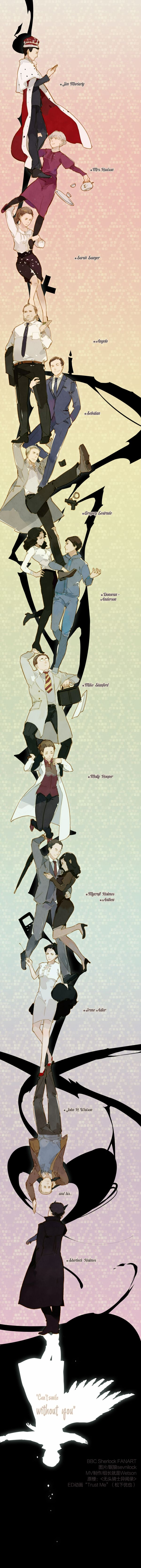 Oh my...I love this so much. /Sherlock BBC/#1513763 - Zerochanv << Mycroft and Anthea though :D