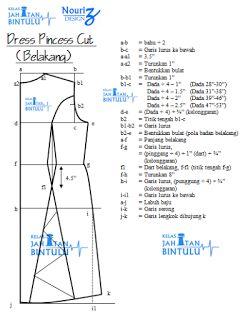 Apa yang anda FIKIR, RASA, CAKAP dan BUAT adalah DOA: Nota Pola Dress Princess Cut