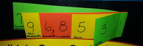 Place Value Foldable for a Math IAN