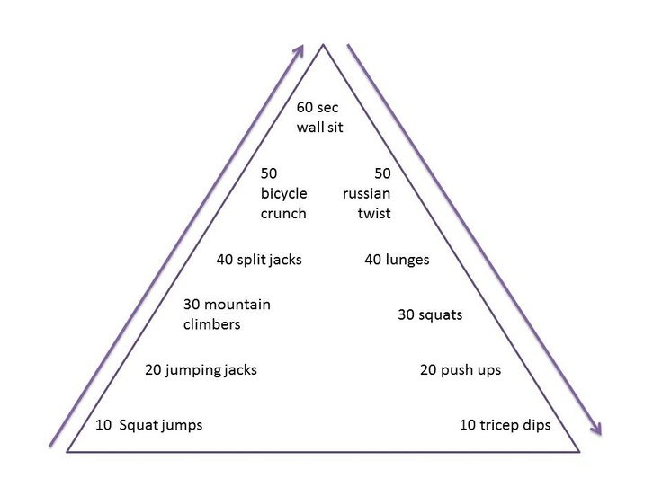 113 best pyramid exercises images on pinterest