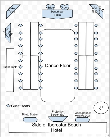 Our Reception Layout