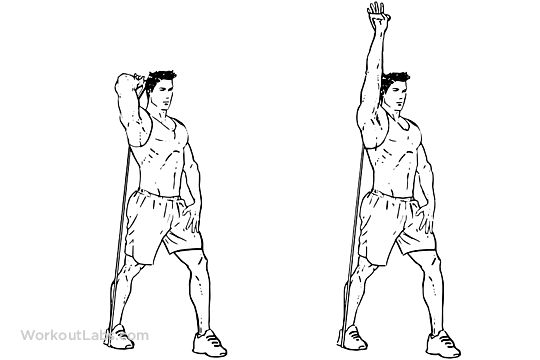 Resistance Band Tricep Overhead Extensions