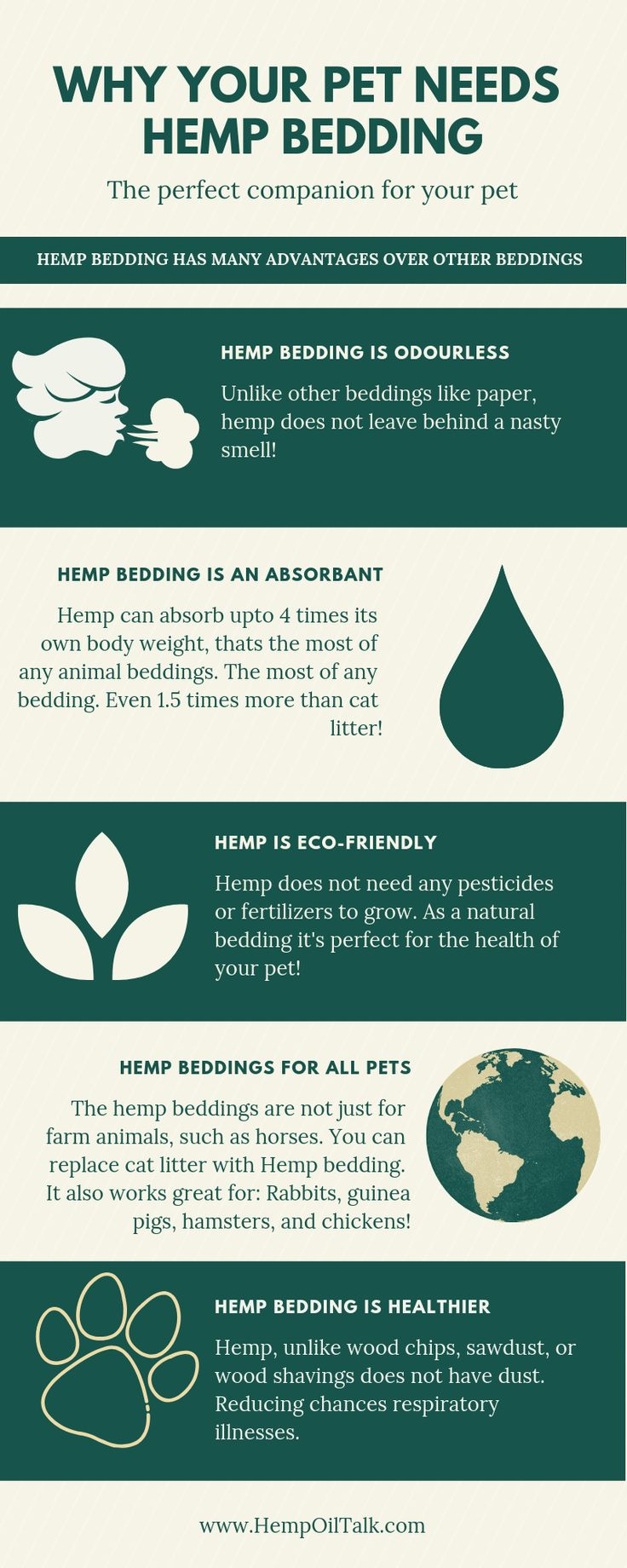 Why you should change your pets bedding with hemp bedding