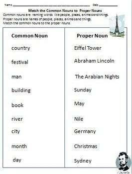 Nouns, Common Nouns & Proper Nouns Worksheets for Grade 1 & 2 | bla ...