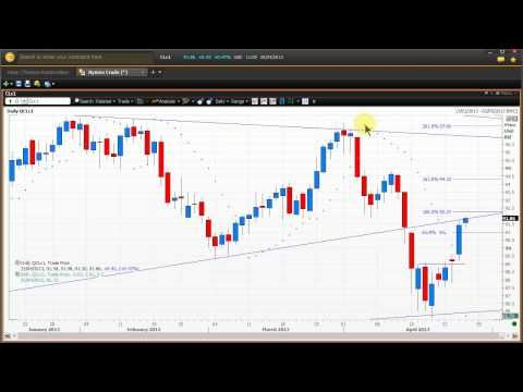 FOREX EDUCATION VIDEO SHOWING NYMEX CRUDE OIL DAILY ISLAND REVERSAL