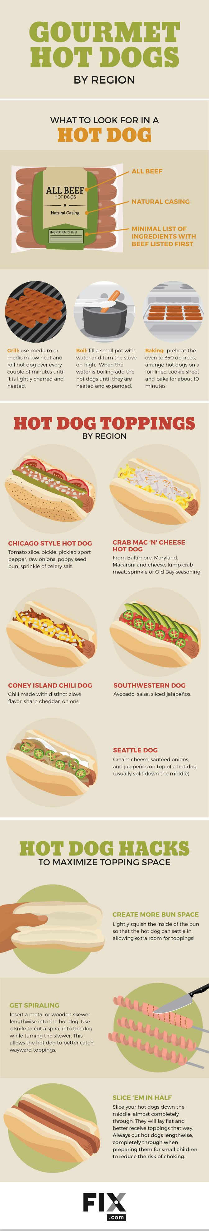 You don't need to be in Chicago or Seattle to have a unique and delicious hot dog! Read our recipes for gourmet hot dogs here.