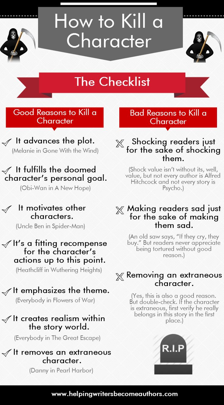 How to Kill a Character: The Checklist Infographic It bothers me when characters die needlessly...