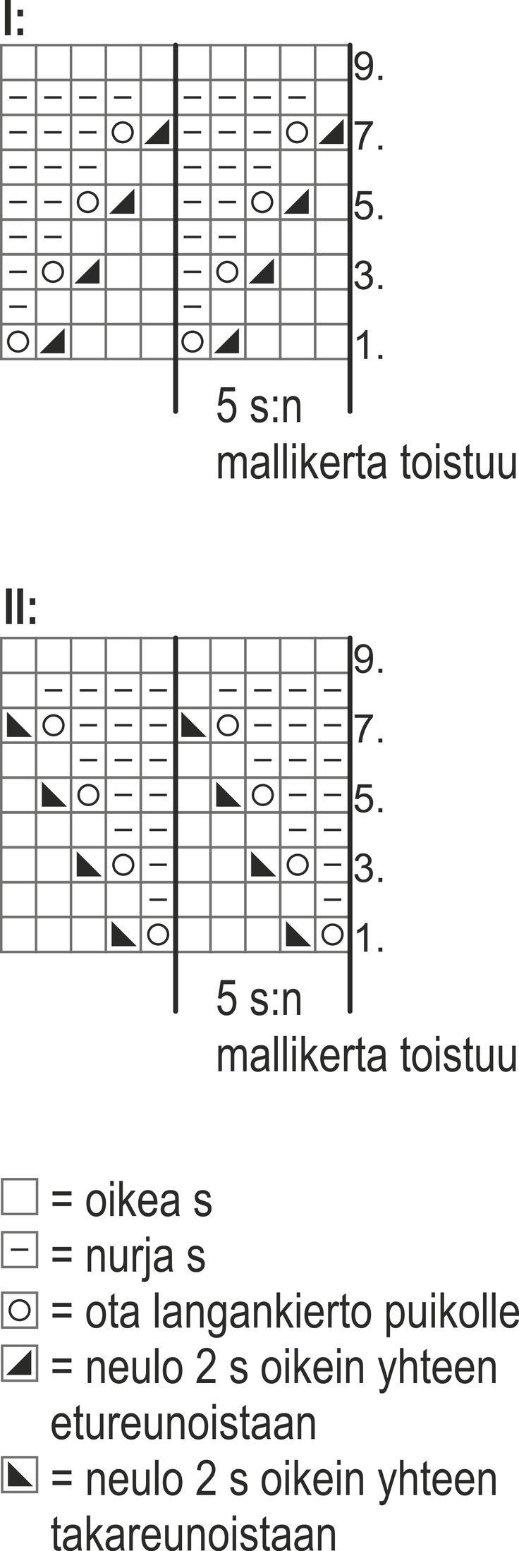 Naisen pitsisukat Novita Nalle | Novita knits
