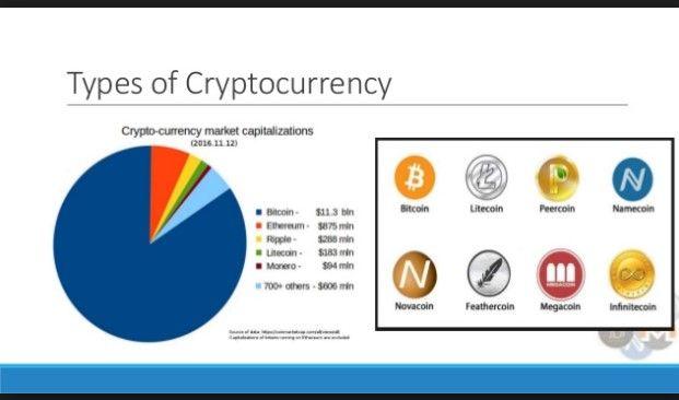 bitcoin revolution bitcointalk miglior commercio di bitcoin a poppa