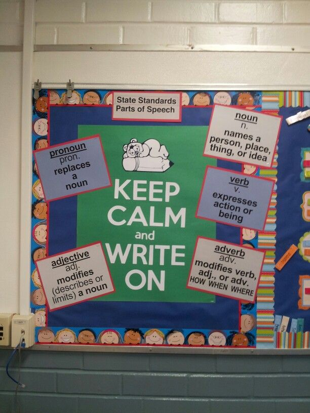 Language Arts Parts Of Speech Classroom Bulletin Board