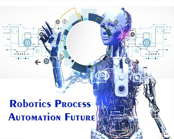 Image result for Robotic Process Automation (RPA)