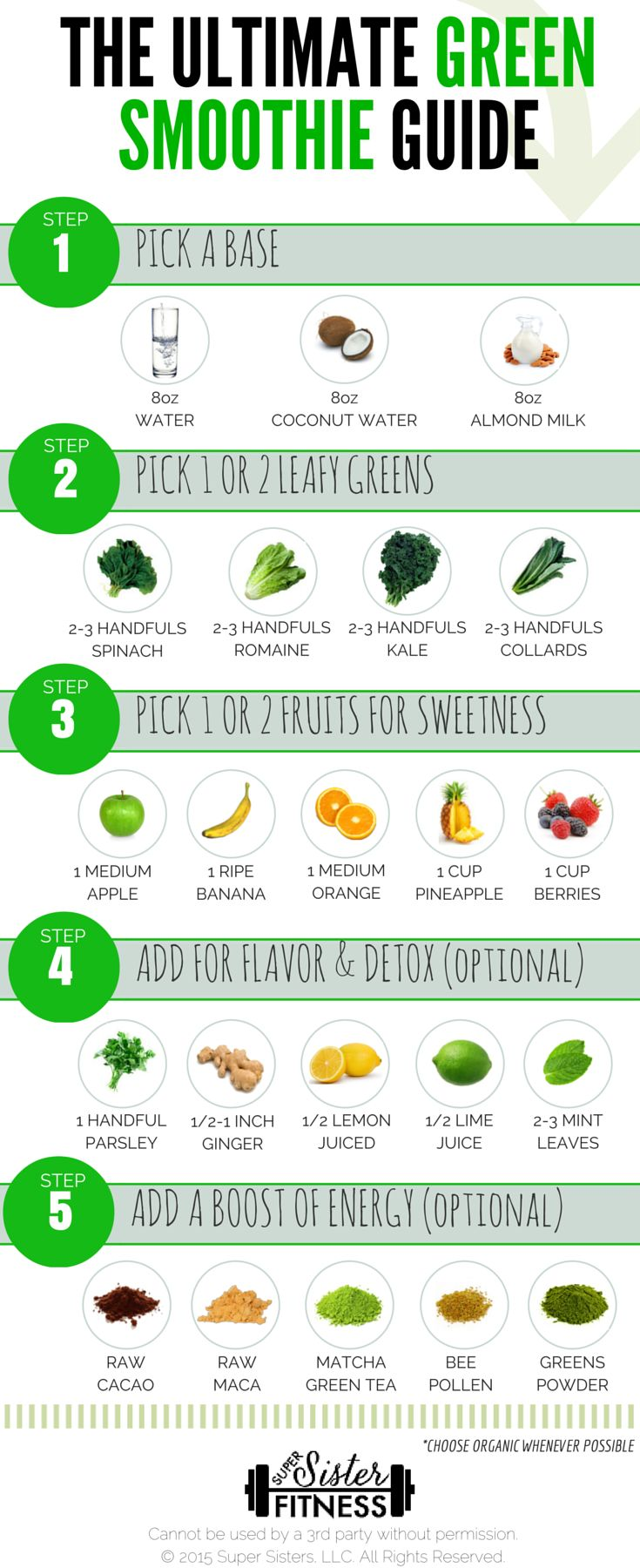 Make your own fat burning green smoothie with this printable guide!
