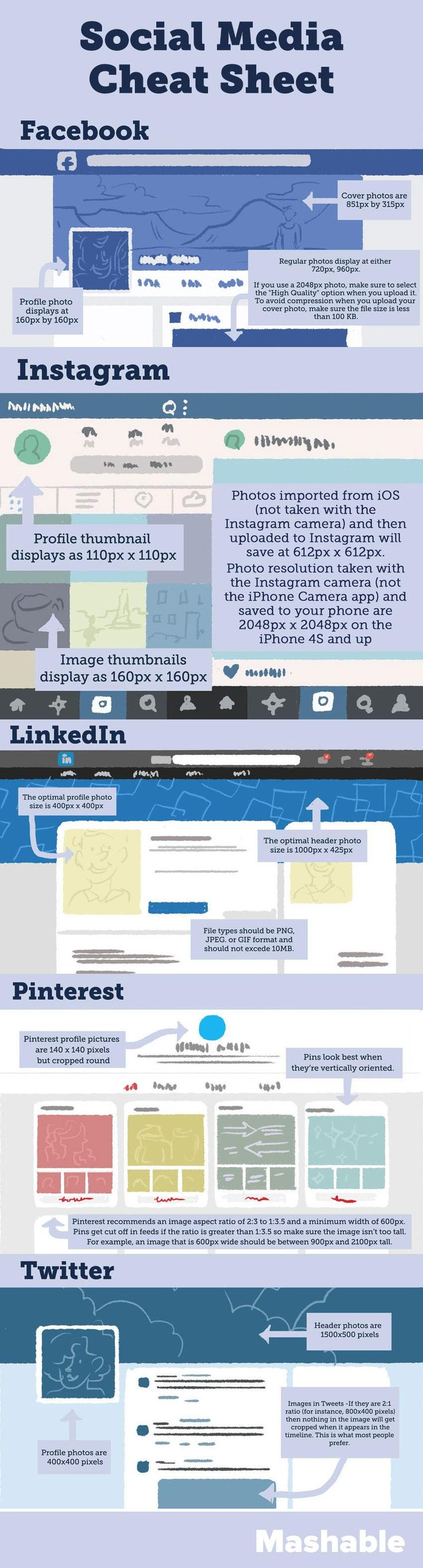 Get perfectly formatted formats for all of your social profiles with our Social Media Cheat Sheet.