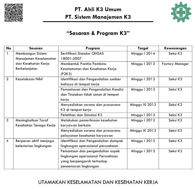 Sasarab (Target) dan Program K3 (OHS Objective and Programmes)