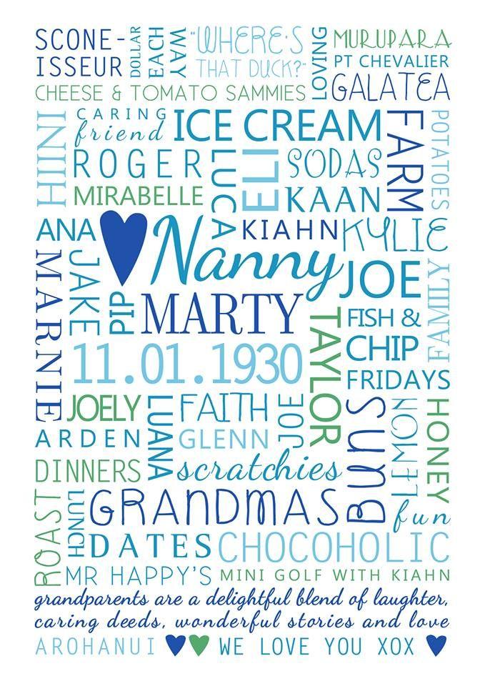 Nanny Keepsake Image http://www.melodyartdesigns.com/