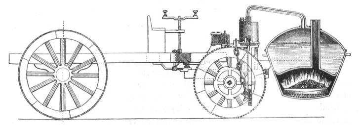 """Steam-powered self-propelled vehicles large enough to transport people and cargo were first devised in the late 18th century. Nicolas-Joseph Cugnot demonstrated his fardier à vapeur (""""steam dray""""), an experimental steam-driven artillery tractor, in 1770 and 1771.   http://en.wikipedia.org/wiki/History_of_the_automobile"""
