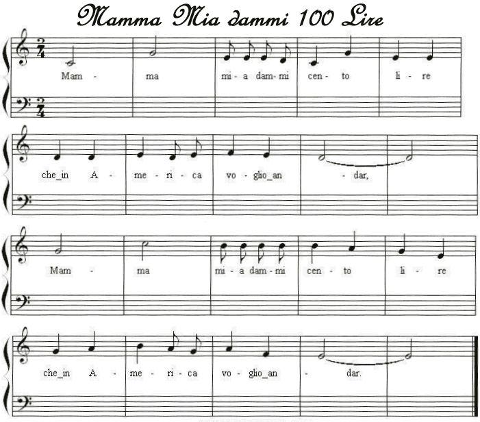 10 Images About Kids Sheet Music On Pinterest: Music Sheet Mamma Mia