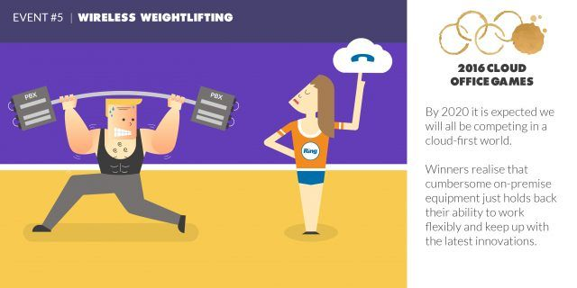 Wireless Weightlifting: 2016 Cloud Office Games