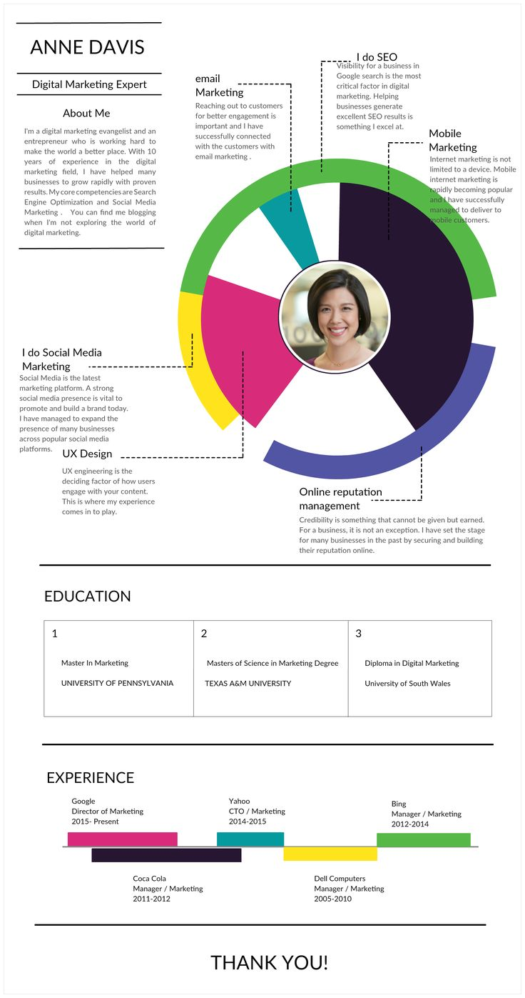This infographic resume is ideal for you if you are