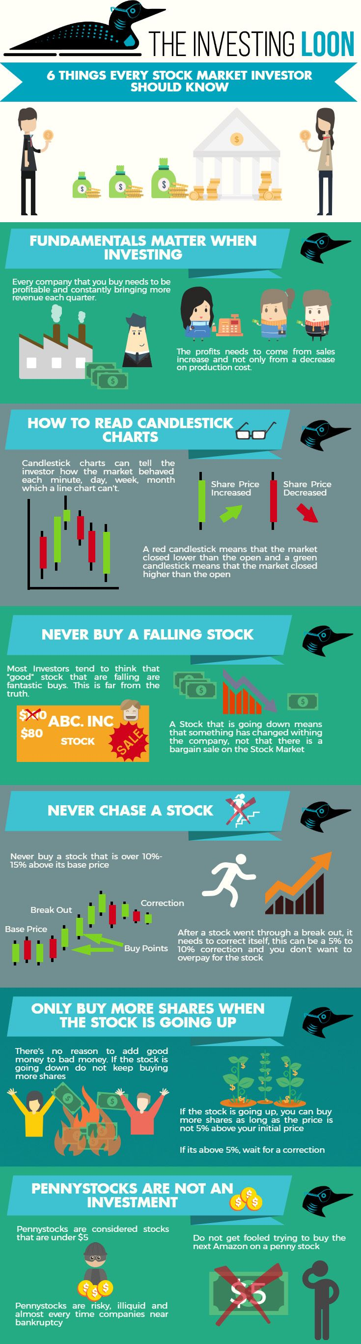 6 Thigs Every Stock Market Investor Should Know. Stock markek for beginners and stock market tips