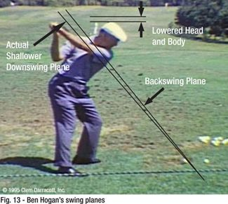 I would rate this as the number 1 golf instructional book of all times.If you took a survey of professional golfers, Hogan's slim volume would likely be chosen as the most influential golf instructional book ever written. Who wouldn't want to know the secrets of Hogan? It's not necessarily easy reading for your average golfer, but it continues to wield great influence among teachers - and serious students - of the game