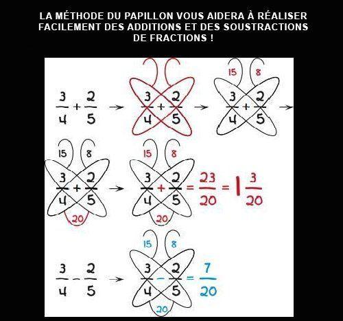 STOP aux idées reçues: les mathématiques ne sont PAS exclusivement réservées aux génies. Non, non. Il existe en effet des méthodes toutes simples pour vous en sortir très facilement. Mais...