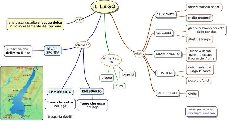 MAPPE per la SCUOLA: IL LAGO