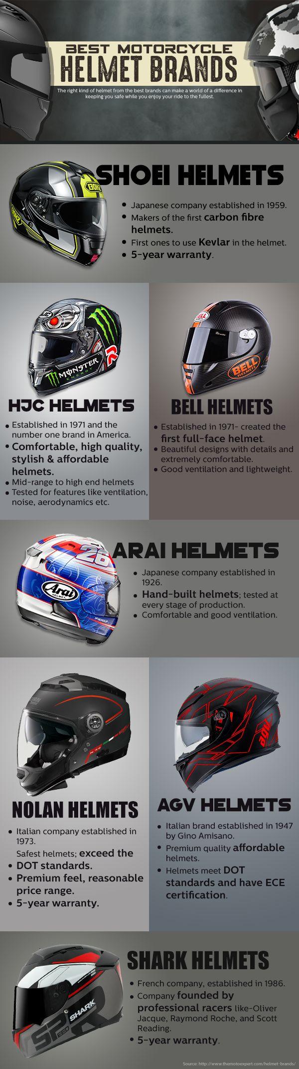 best 25 helmet brands ideas on pinterest motorcycle helmets