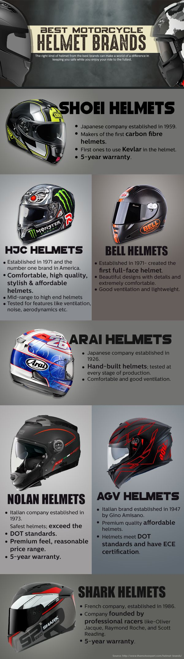 Best Motorcycle Helmet Brands - The right kind of helmet from the best brands can make a world of a difference in keeping you safe while you enjoy your ride to the fullest.