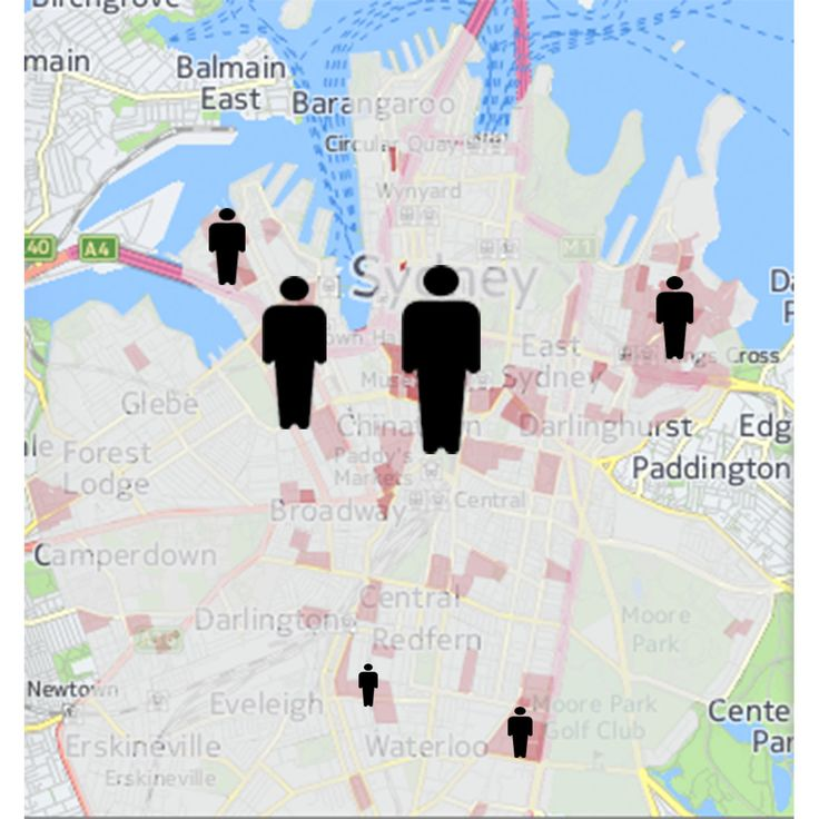 (Scale) Trend of the places people live in Sydney
