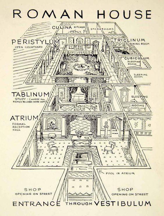8 Best Latin Resources Images On Pinterest Ancient Rome Roman