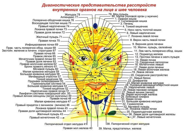 Массаж лица шиацу