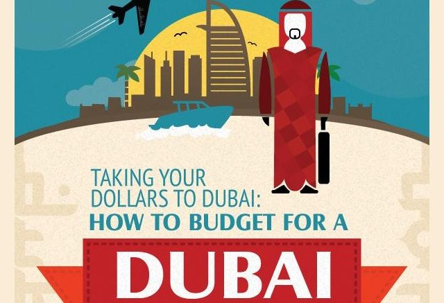 A vacation in Dubai needs to be done the right way. Here is everything you need to know about budgeting for your Dubai vacation. Dubai is a vibrant vacation destination that draws travelers from all over the world. American visitors can enjoy an exchange rate* of about 3.67 AED (Arab Emirates Dirham) for 1 USD. To simplify your vocation planning, here's a quick look at common prices for a stay in Dubai.