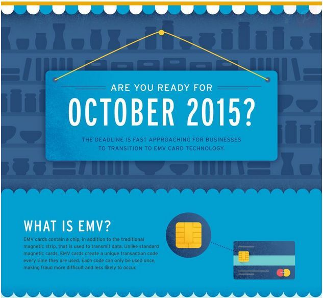 Who's ready for this? #EMV