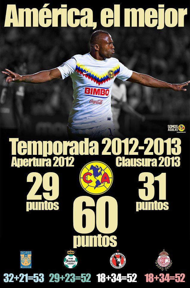 america campeon | América campeón Clásico Capitalino 2013 - Foro Club America - pág ...