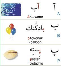 A, B, P.  The first three letters of the Persian alphabet.  From our Persian alphabet card.