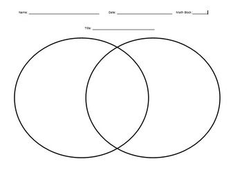 venn diagrams on pinterest
