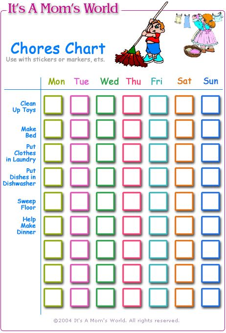 Rule chart template house rules for kids chart house for House chore schedule template