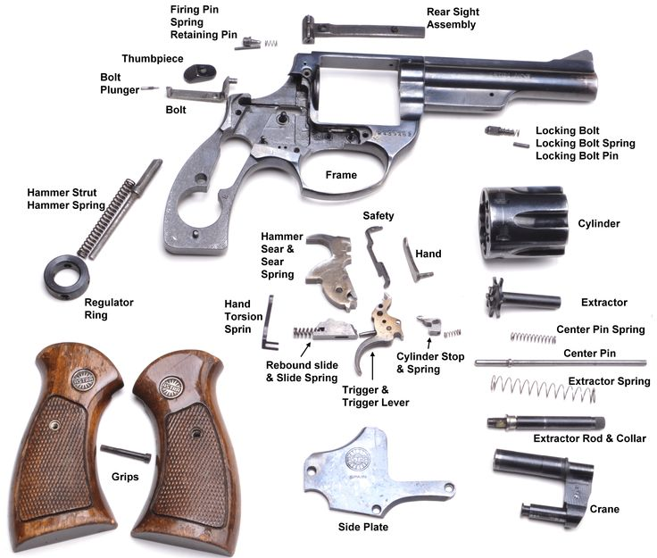 This is a handy picture, which shows the various parts of a handgun (a revolver in this case) with the names of each part. This is definitely helpful for people who like to go to online forums or to local gunsmiths with firearms parts questions.