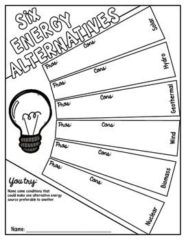 I thought this would be a good handout to give to students for them to fill out while learning about alternative Energy. Another option I considered is using this as an assignment possibly a quiz to check students understanding of alternative energy forms. -VT