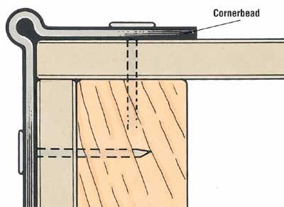 """HowStuffWorks """"How to Install Drywall: Tips and Guidelines"""""""