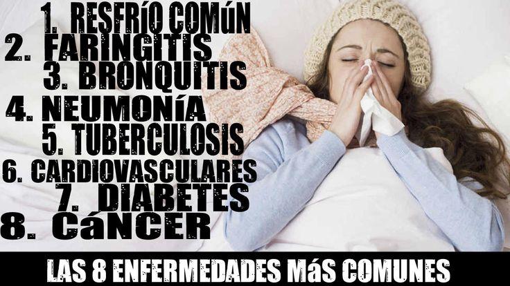 Liked on YouTube: Las 8 enfermedades más comunes | MEDICINA Las 8 enfermedades más comunes Nos enfermamos por diferentes razones ya sea por nuestro clima enfermedades infectocontagiosas o el aumento del índice de cáncer. Este listado presenta las enfermedades más comunes que en los últimos años: 1. Resfrío común El resfriado es una inflamación superficial de las fosas nasales que provoca congestión o secreción nasal. Otros síntomas son tos estornudos y dolor de garganta. Se recomienda evitar…
