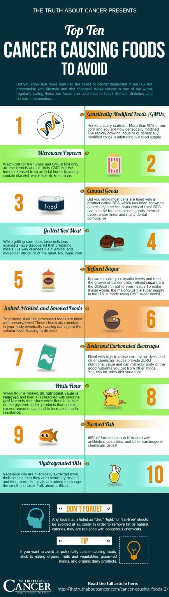 Top 10 foods to avoid