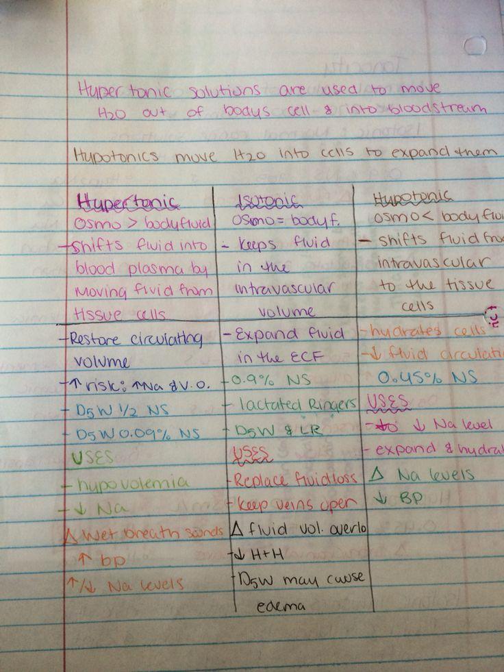 Details Regarding Study Guides for HOBET