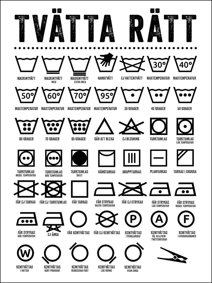 Tvättråd. Visste inte att det fanns så många symboler :)