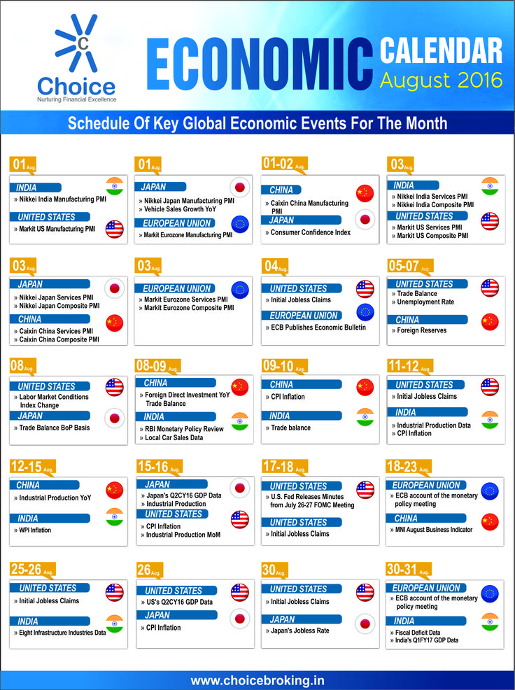 Forexpros ae economic calendar