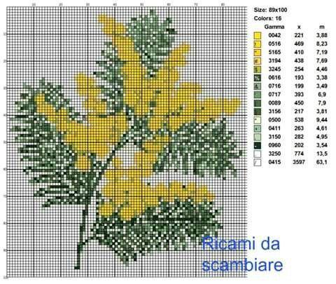 d743f248244528213d41097fbfebc331.jpg 480 × 405 pixels