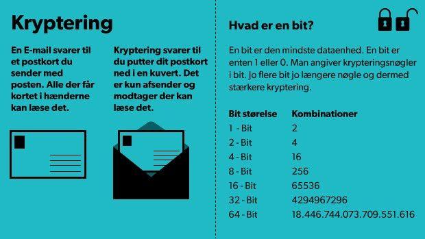 OVERVÅGNING. Overvågning: USA pressede Danmark til mere lempelige krypteringsregler Amerikanerne tvang den danske regering til at ændre lovgivning for at 'give bedre muligheder for overvågning'. D. 30/6 2014